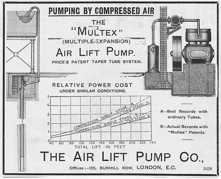 air lift pump co london  compressed air pumps